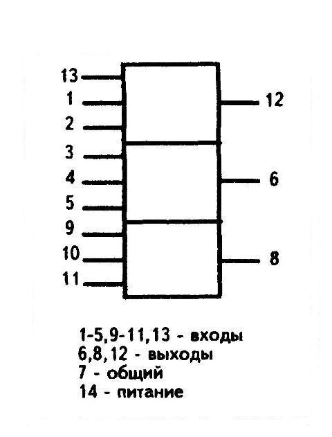 К155ЛИ4 (7415) - условное графическое изображение