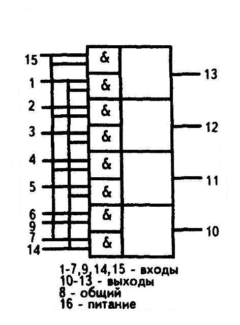 К561ЛC2 - условное графическое изображение