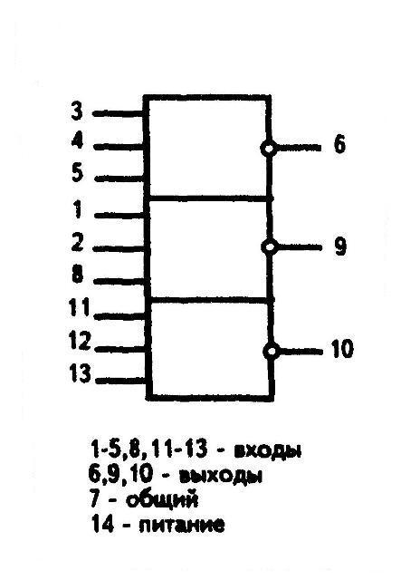 К561ЛЕ10 - условное графическое изображение