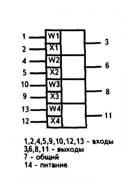 Условное графическое изображение К155ЛП8, КМ155ЛП8, 74125, SN74125N, SN74125J