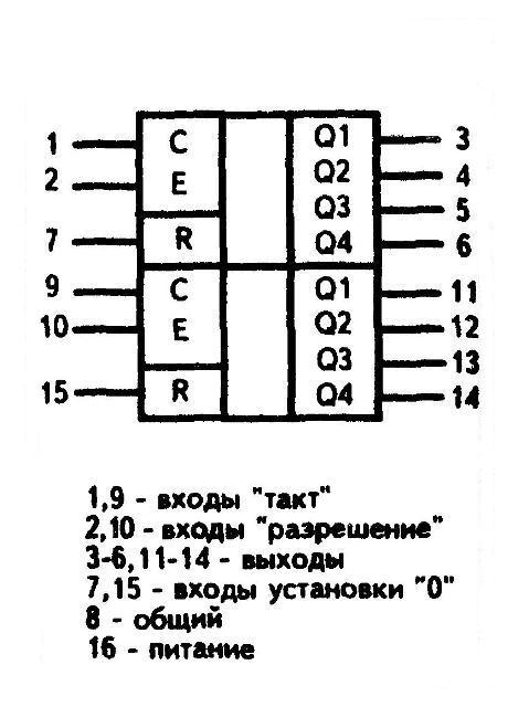 К561ИЕ10 - условное графическое изображение