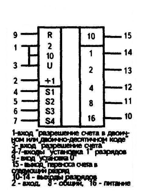 К176ИЕ2 - условное графическое изображение