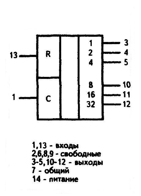 К561ИР6 (CD4034A) - условное графическое изображение