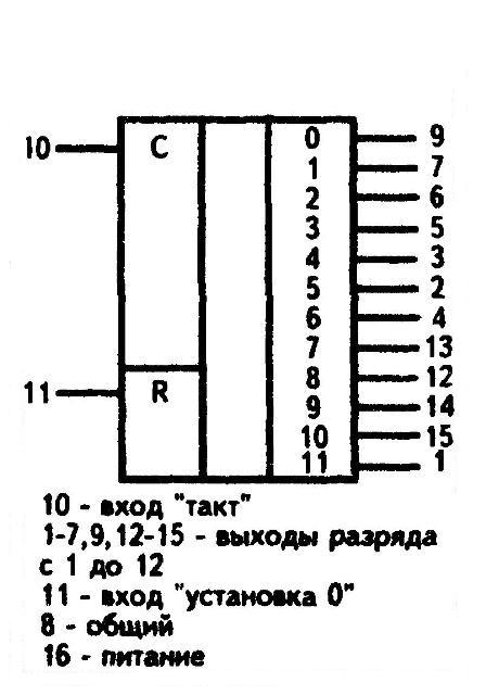 КР1561ИЕ20 - условное графическое изображение