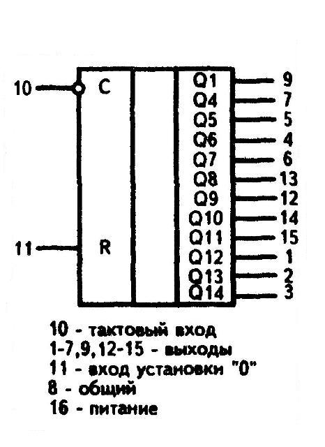 К561ИЕ16 - условное графическое изображение
