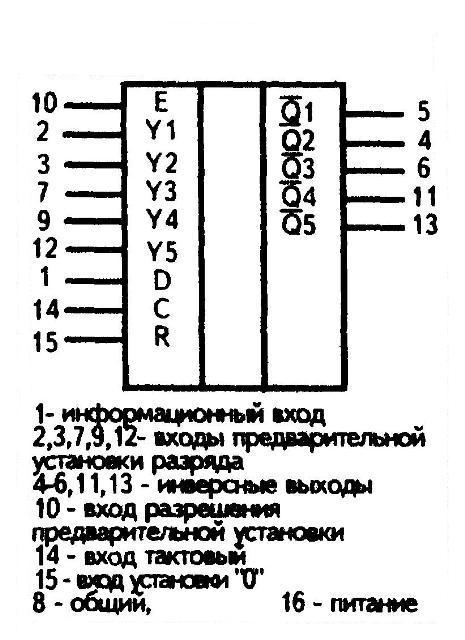 К561ИЕ19 - условное графическое изображение