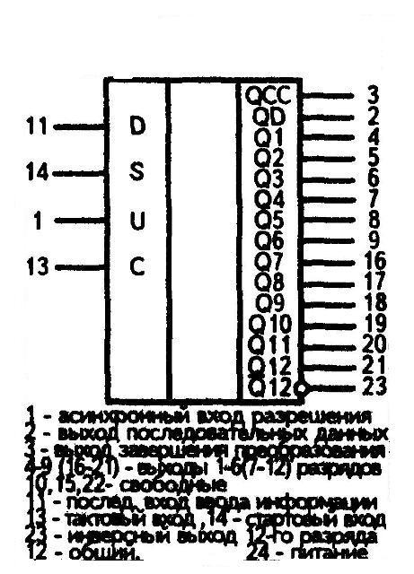 К564ИР13 (MM54C905) - условное графическое изображение