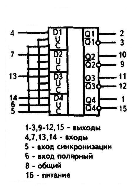 К561ТМ3 - условное графическое изображение