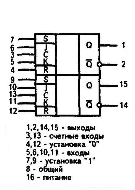 К561ТВ1 - условное графическое изображение