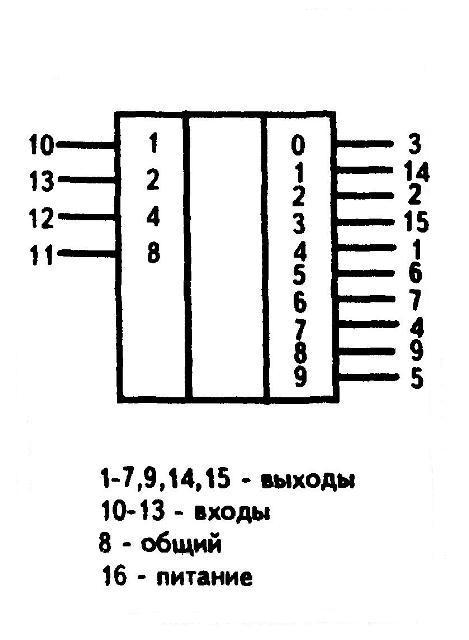 К561ИД1 - условное графическое изображение