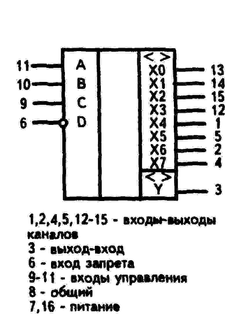К561КП2 - условное графическое изображение