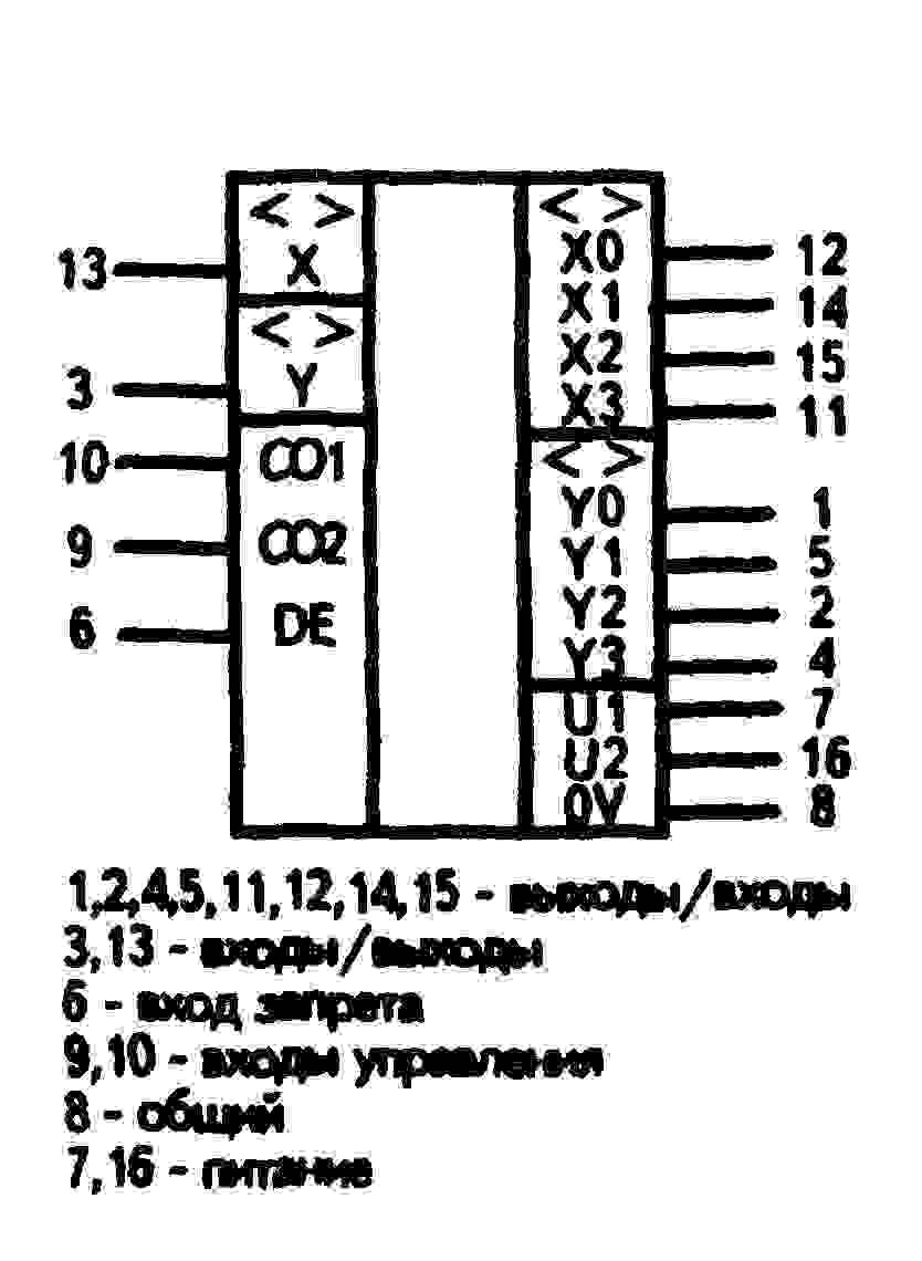 К561КП1 - условное графическое изображение