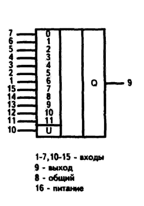 K561CA1 ( MC14531A ) - условное графическое изображение