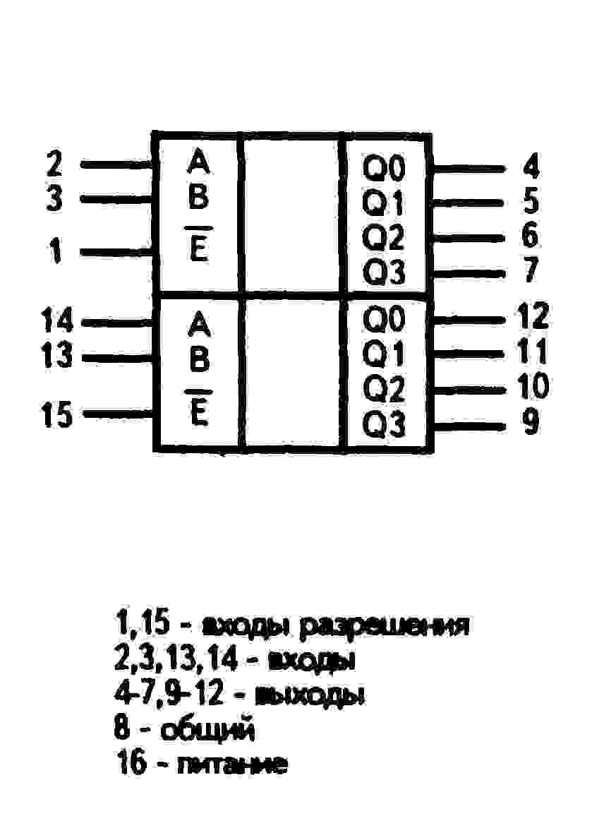 КР1561ИД6 - условное графическое изображение