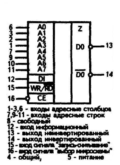 К176РУ2, К561РУ2 ( CD4061A ) - условное графическое изображение
