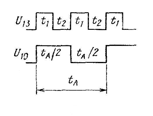 4047 - диаграмма сигналов автогенерации