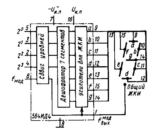 564ИД4 - функциональная схема