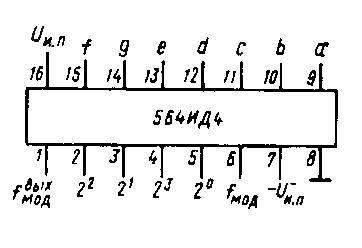 564ИД4 - цоколёвка