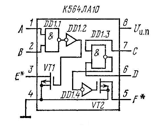 564ЛА10 - функциональная схема