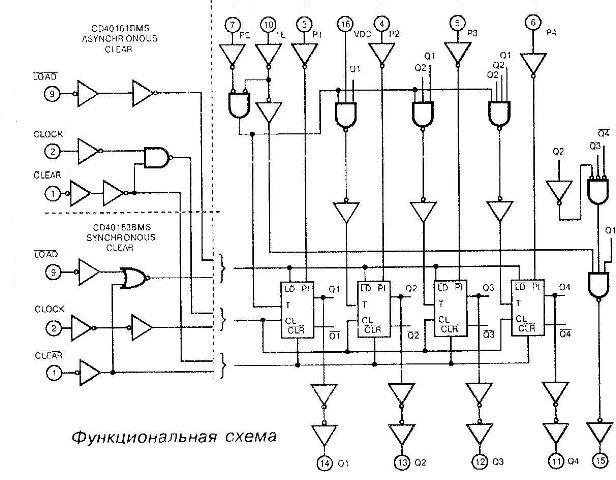 К1561ИЕ21 - функциональная схема