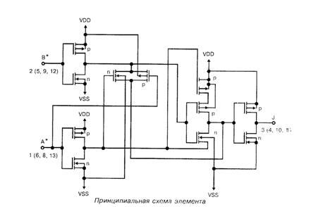 КР1561ЛП14 - принципиальная схема