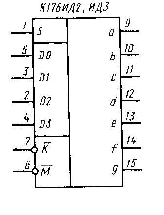 К176ИД2, К176ИД3 - условное графическое изображение