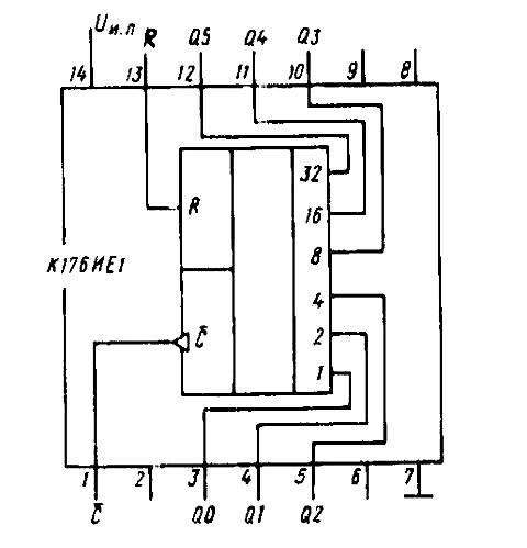 К176ИЕ1 - функциональная схема