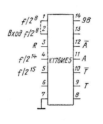 К176ИЕ5 - цоколёвка