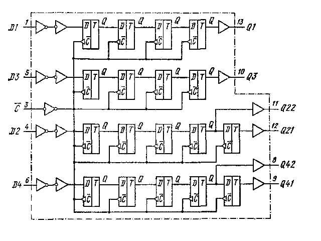 К176ИР10 (CD4006) - функциональная схема