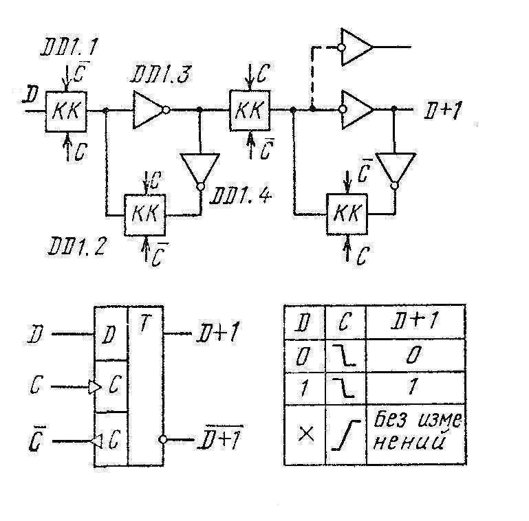 К176ИР10 (CD4006) - схема одного D-триггера