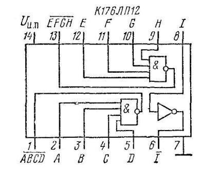 К176ЛП12 - структурная схема