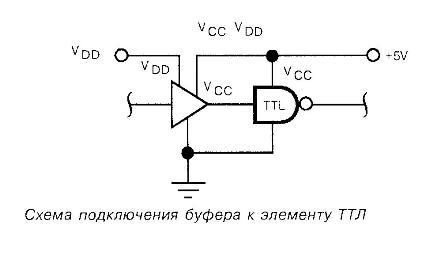 Схема подключения буфера к элементу ТТЛ