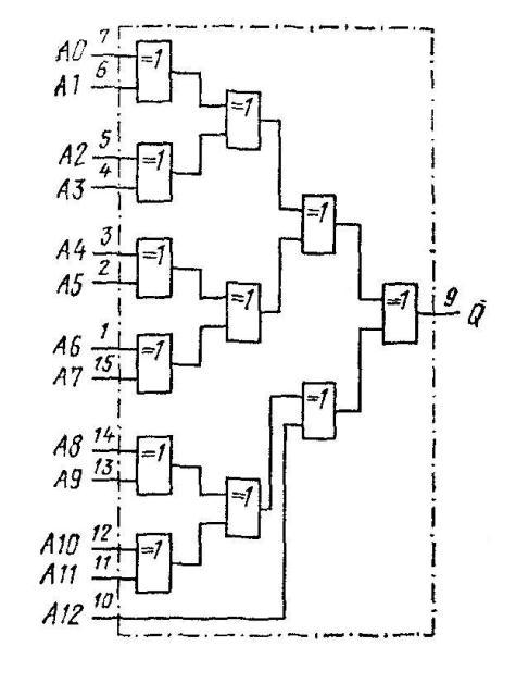 K561CA1 ( MC14531A ) - функциональная схема