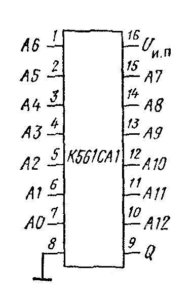 K561CA1 ( MC14531A ) - цоколёвка