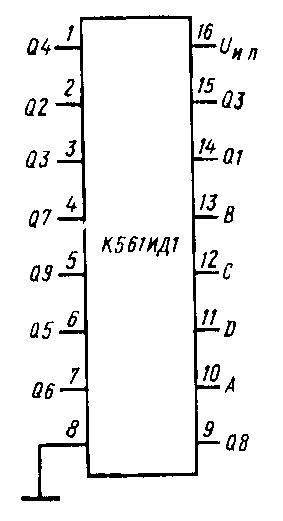 К561ИД1 - цоколёвка