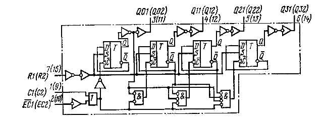 К561ИЕ10 - функциональная схема