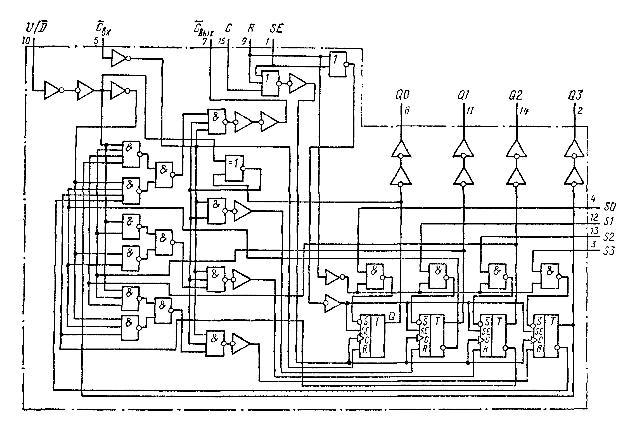 К561ИЕ11 - функциональная схема