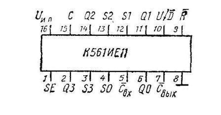 К561ИЕ11 - цоколёвка