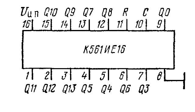 К561ИЕ16 - Цоколёвка
