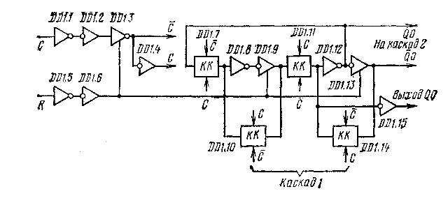 К561ИЕ16 - Схема входной части счётчик