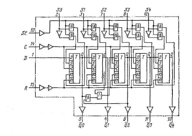К561ИЕ19 - функциональная схема