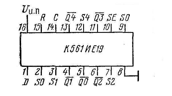 К561ИЕ19 - цоколёвка