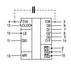 К561ИЕ22 - условное графическое изображение