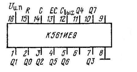 К561ИЕ9 - цоколёвка