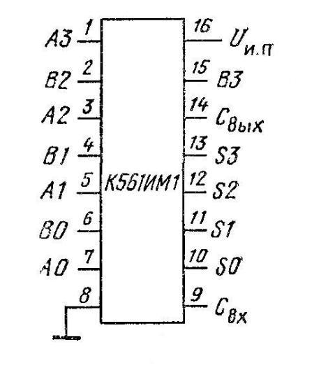 К561ИМ1, К176ИМ1 (CD4008A) - цоколёвка