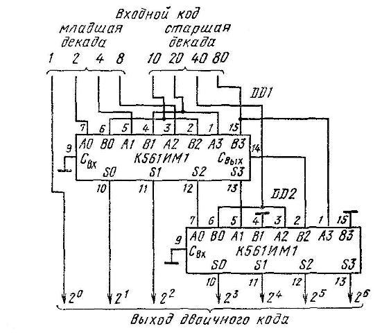 К561ИМ1, К176ИМ1 (CD4008A) - Преобразователь двоично-десятичного кода в двоичныйа