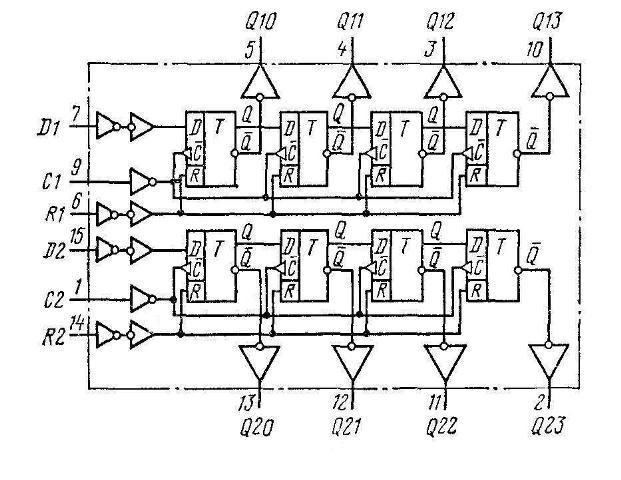 К176ИР2, К561ИР2 (CD4015A) - функциональная схема