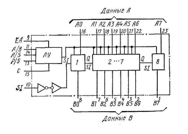 К561ИР6 (CD4034A) - функциональная схема
