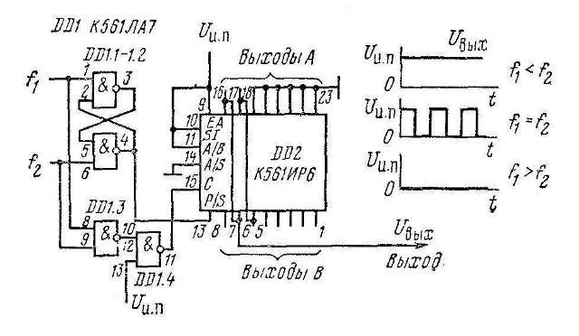 К561ИР6 (CD4034A) - фазовый компаратор