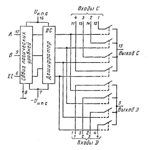 К561КП1 - функциональная схема